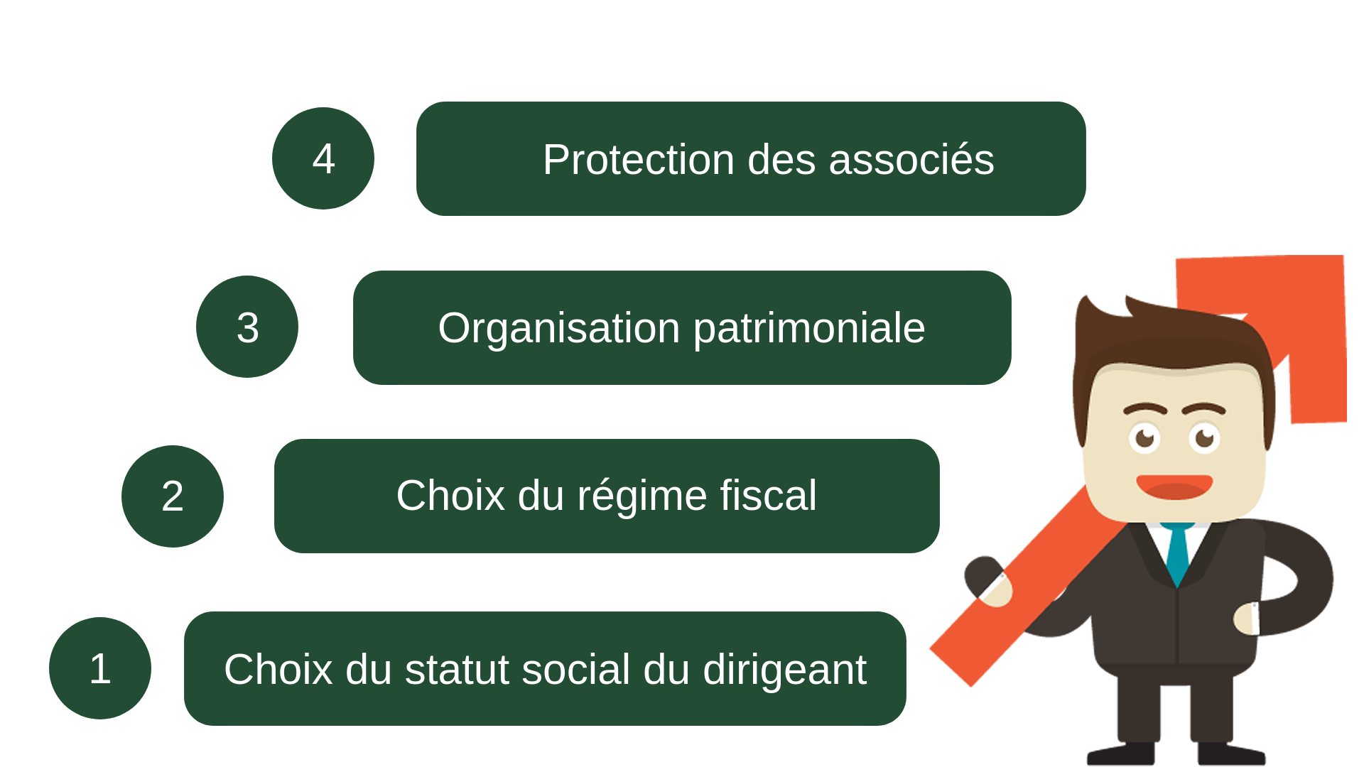start-up, cab-tl, thibaud longuemard, expert comptable à saint-cyprien, expert-comptable à canet